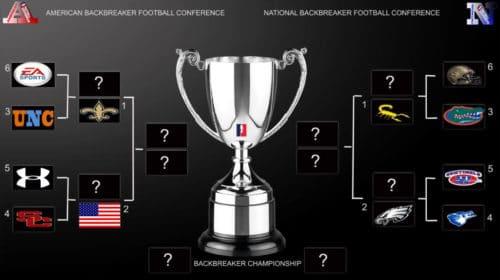 Former Backbreaker Football League Teams & Divisions